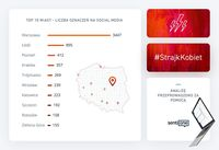 Strajk kobiet - TOP 10 miast z największą liczbą oznaczeń w social mediach