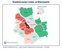 Średnia cena mkw w Warszawie