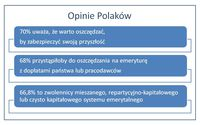 Opinie Polaków