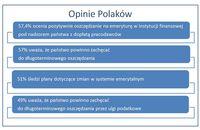 Opinie Polaków cd.