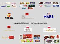 Największe marki - słodycze