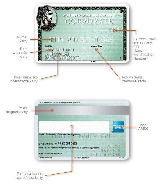 Bezpieczeństwo kart płatniczych w czasie EURO 2012