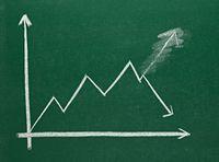 Wzrost gospodarczy zahamowany