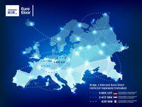 Kraje, z którymi Euro Elixir rozliczył najwięcej transakcji