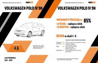Volkswagen Polo IV 9N