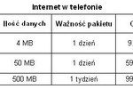 Tańszy roaming w T-Mobile i Heyah