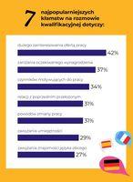7 najpopularniejszych kłamstw na rozmowie kwalifikacyjnej