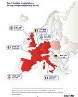 Top 7 krajów z największą liczbą nowych rejestracji w UE