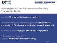 Najbardziej poszukiwani inżynierowie na rynku pracy