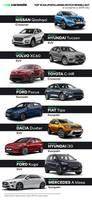 TOP 10 najpopularniejszych aut