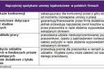 Umowy lojalnościowe w polskich firmach