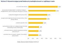 Wykres 5. Wyzwania stojące przed badanymi przedsiębiorstwami w najbliższym czasie